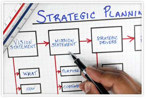 organisations' strategic issues Swot analysis is the key stage for surfacing the major strategic issues to be addressed in the strategic plan of an organization.